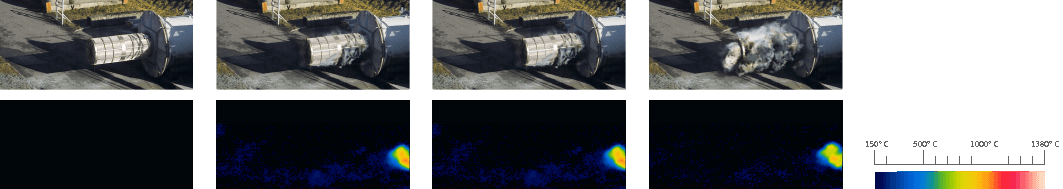 Thermographic investigation of venting with Q-Rohr flameless venting